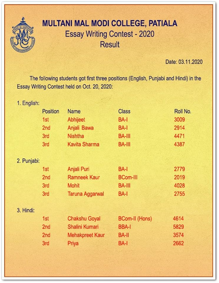 Online Essay Writing Results